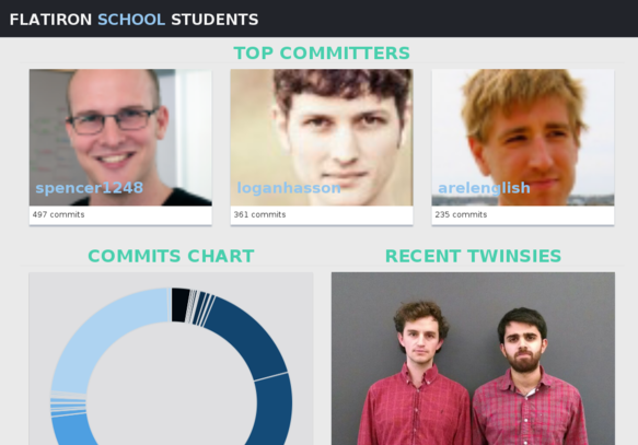 Flatiron School Git Dashboard
